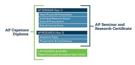 ap-capstone-program1
