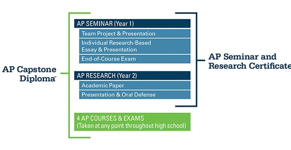 ap-capstone-program1